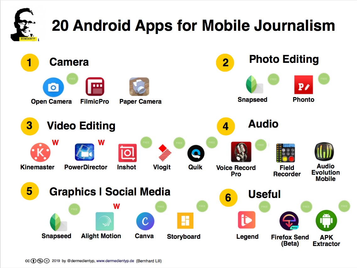 20 Android Apps for MobileJournalism