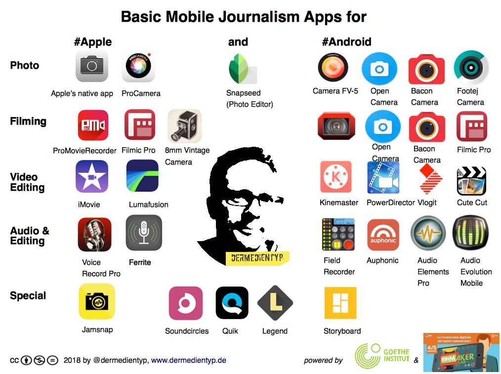 Der Journalist und Trainer Bernhard Lill stellt Apps für Mobile Journalism vor.