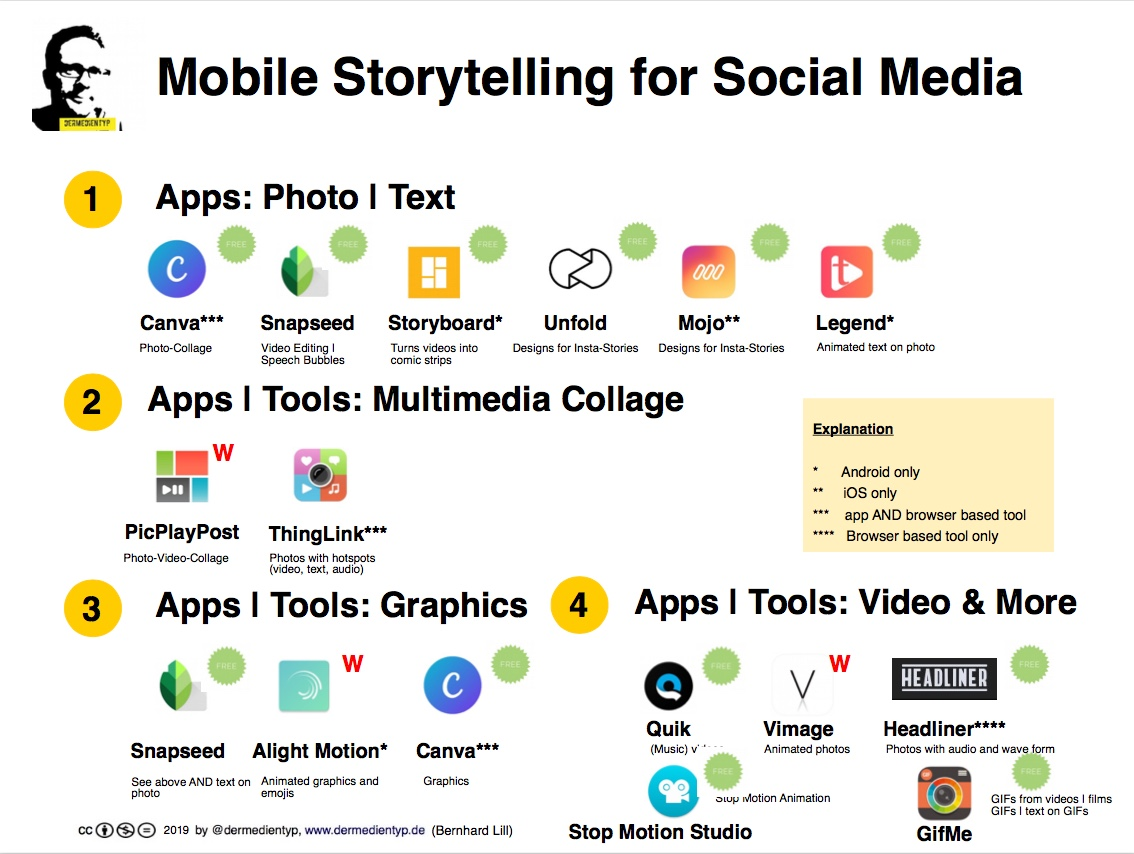 Bernhard Lill demonstrates how to boost your social media stories with the right apps.